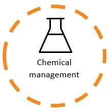 Learn how UL can help you tackle chemical management in juvenile products.