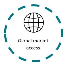 UL's global market access for juvenile products.