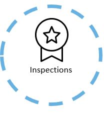 UL offers inspections for juvenile products.