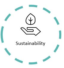 Learn more about sustainability in juvenile products.